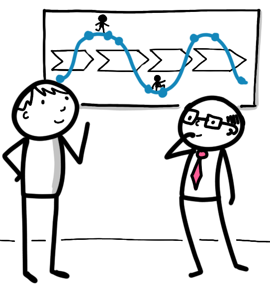 planning-user-journey